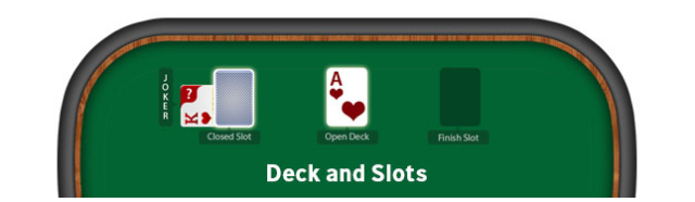 Deck and Slots in Online Rummy