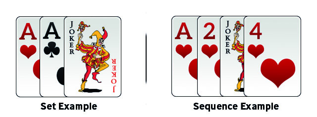 Set and Sequence with Joker in Rummy
